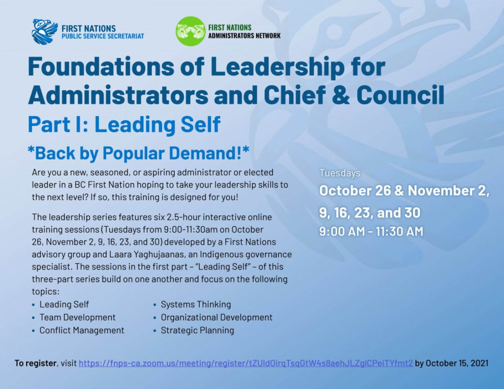 Foundations in Leadership Part 1